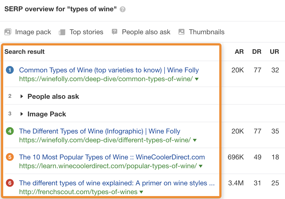 SERP for 'types of wine'
