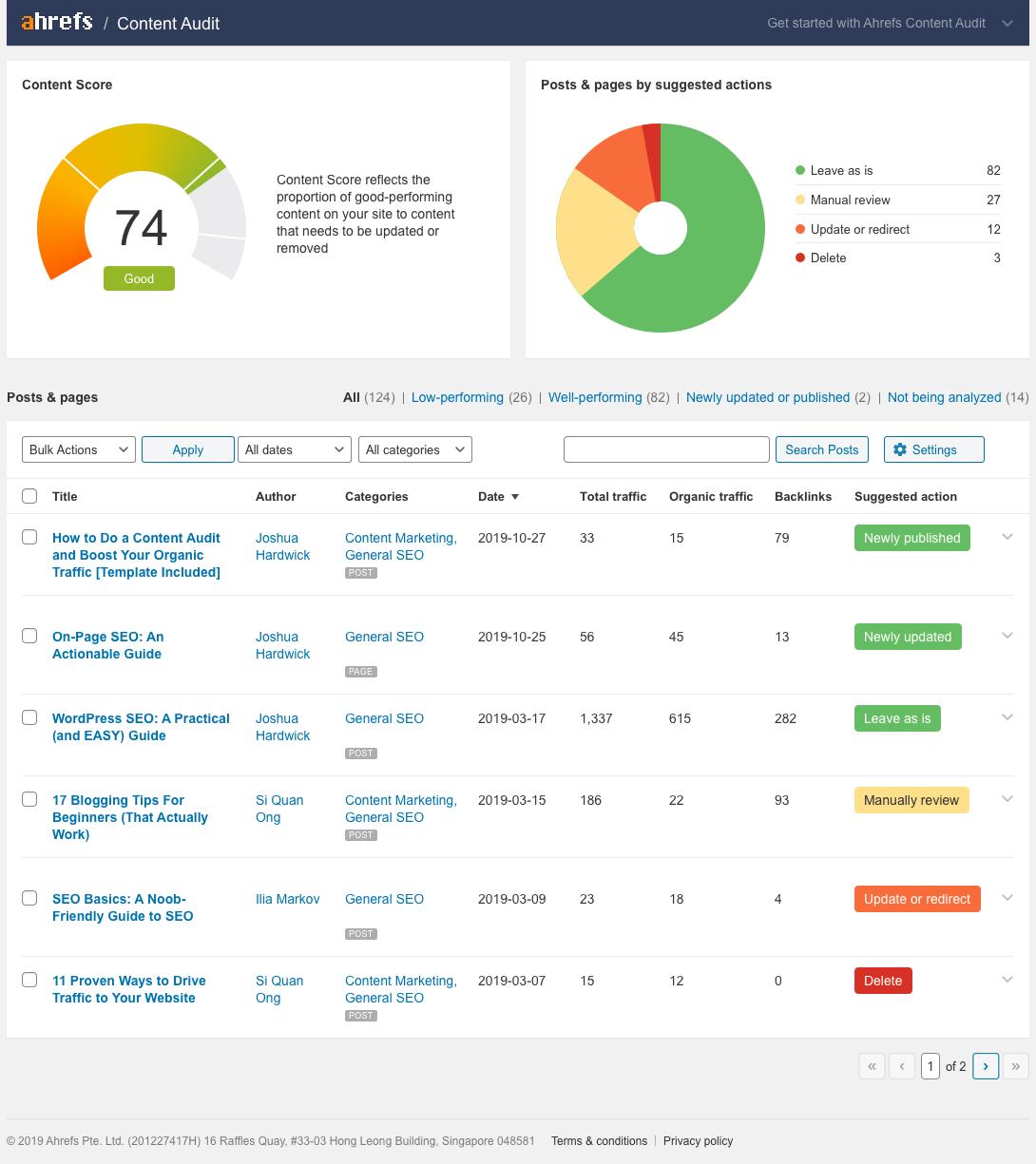 Complemento Ahrefs SEO WordPress