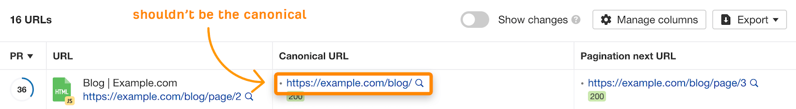 canonical site audit