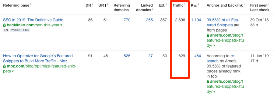 estimated organic traffic backlinks