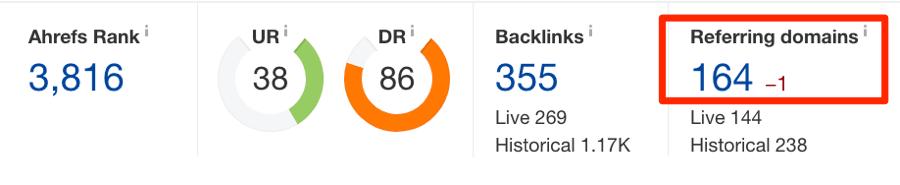 ssl study backlinks