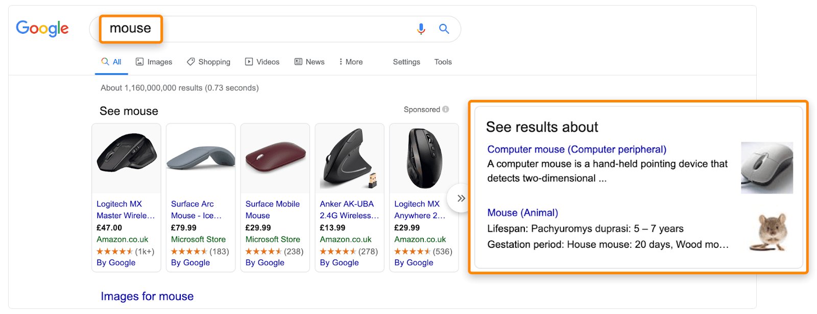 2 mouse knowledge graph