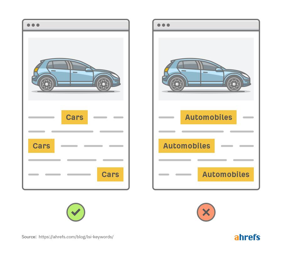 car automobile synonym