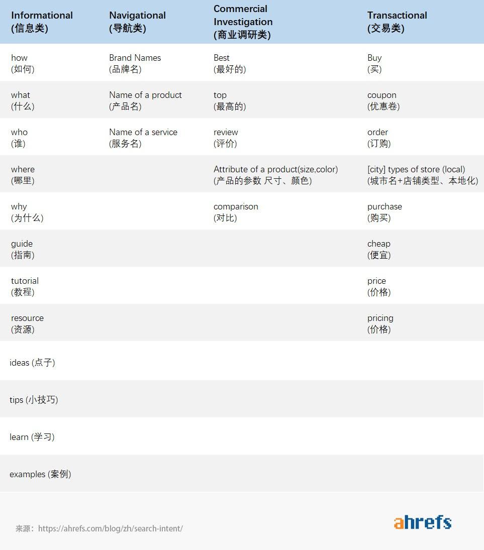 Screenshot 2019 04 17 at 18.03.46