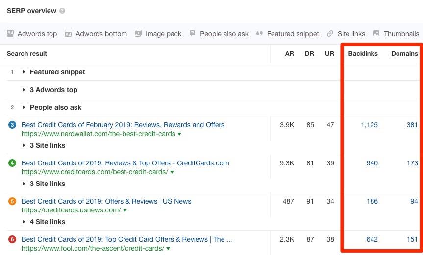 best credit cards backlinks
