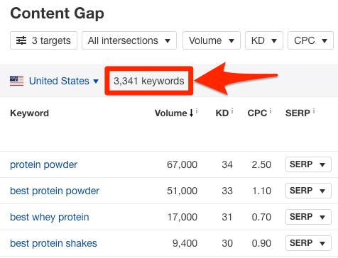 content gap best protein powder