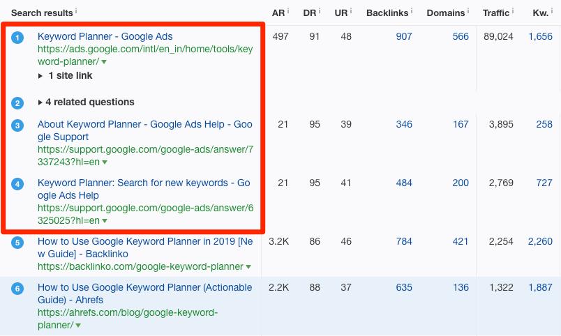 google keyword planner serp
