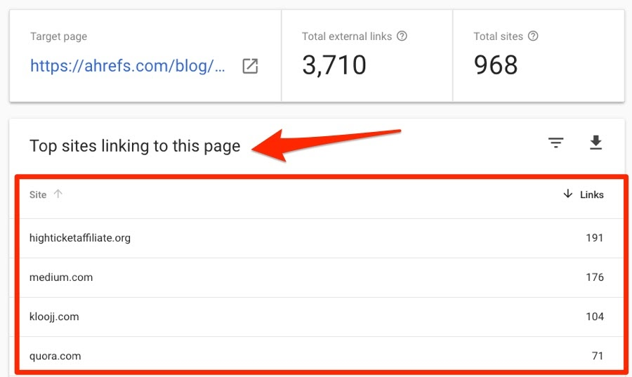 top linking sites to the page