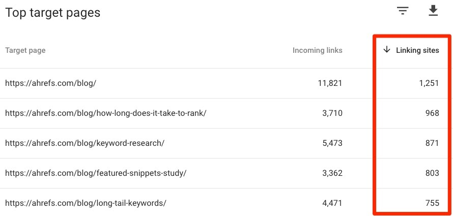 top target pages search console