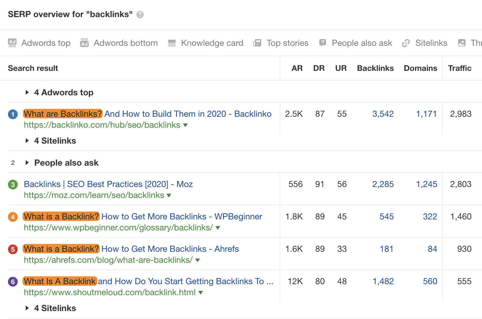 23 backlinks search intent