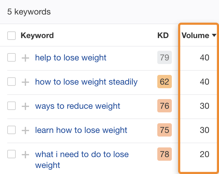 25 supporting long tail keywords