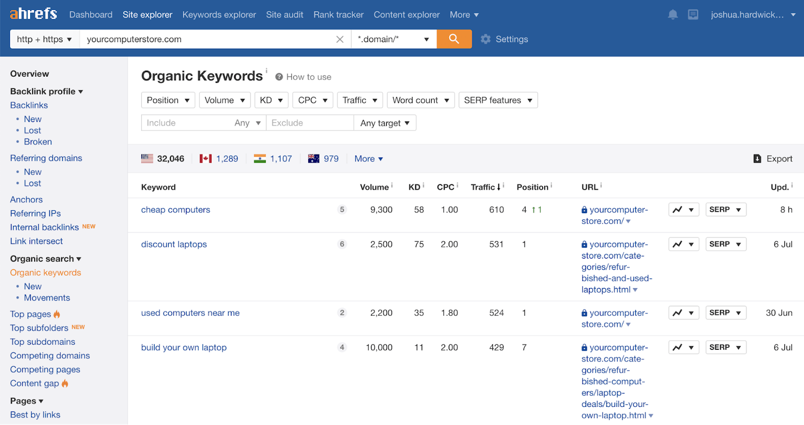 3 keyword rankings