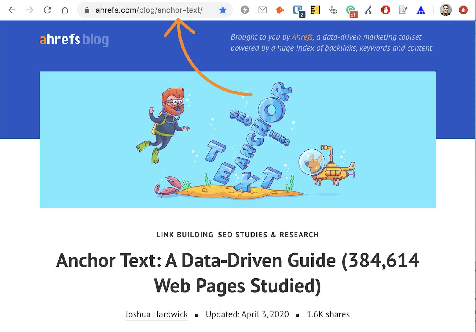4 anchor text post