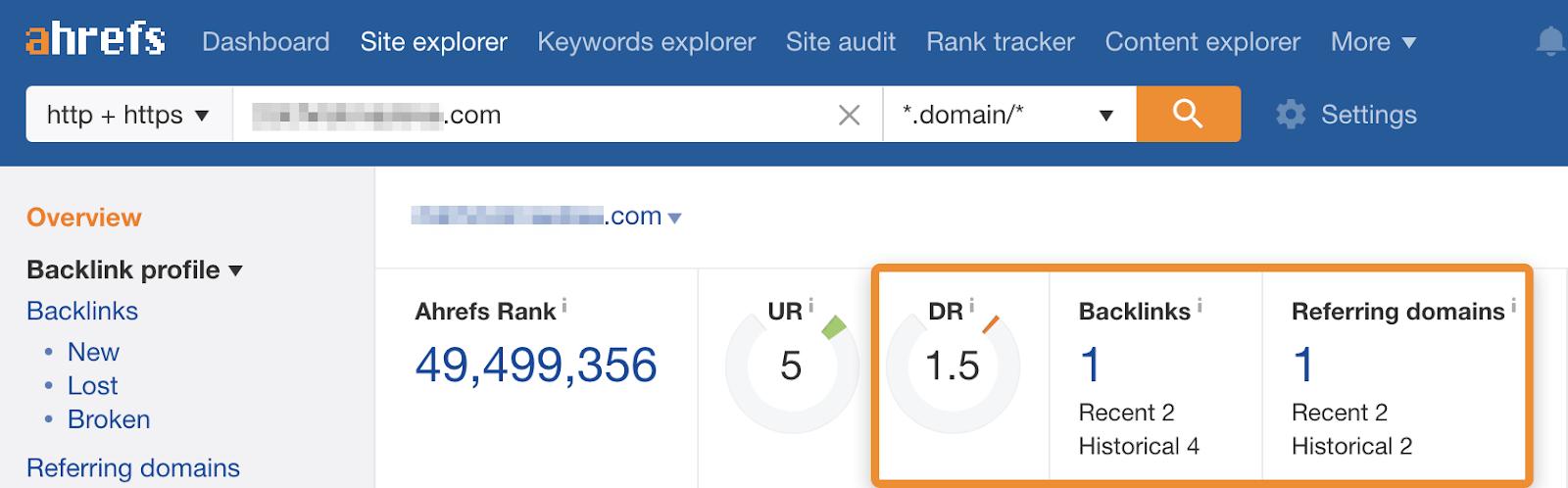 Augmenter l'Autorité de votre site
