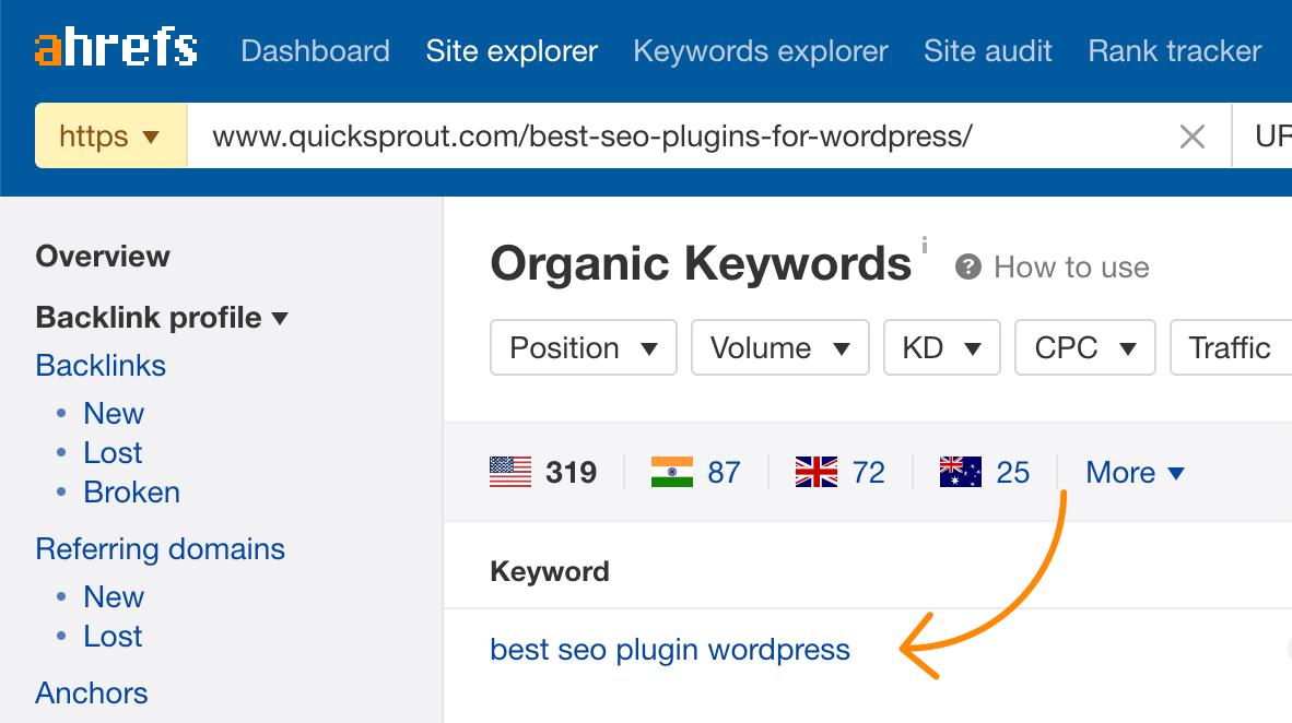 9 best seo plugin wordpress organic keywords