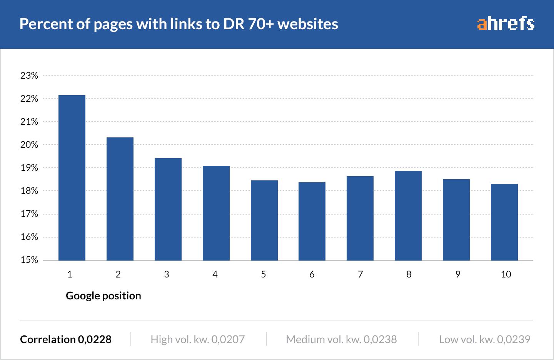 19 external links