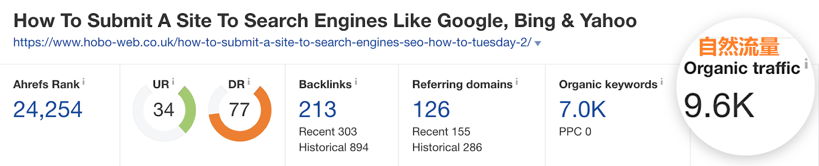 OK15 submit to search engines top ranking