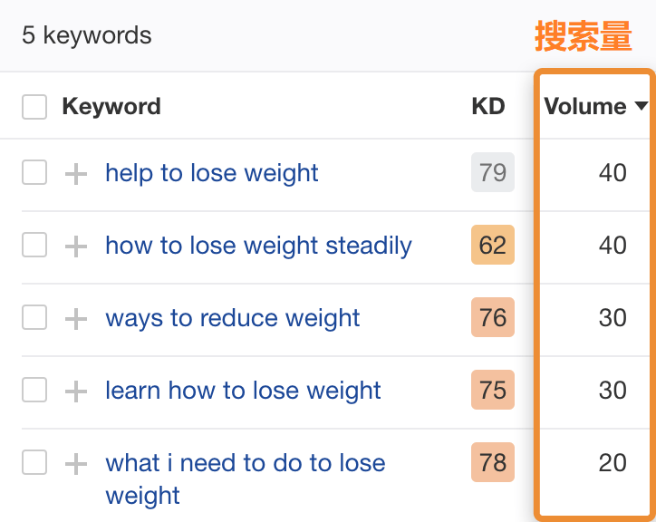 OK25 supporting long tail keywords