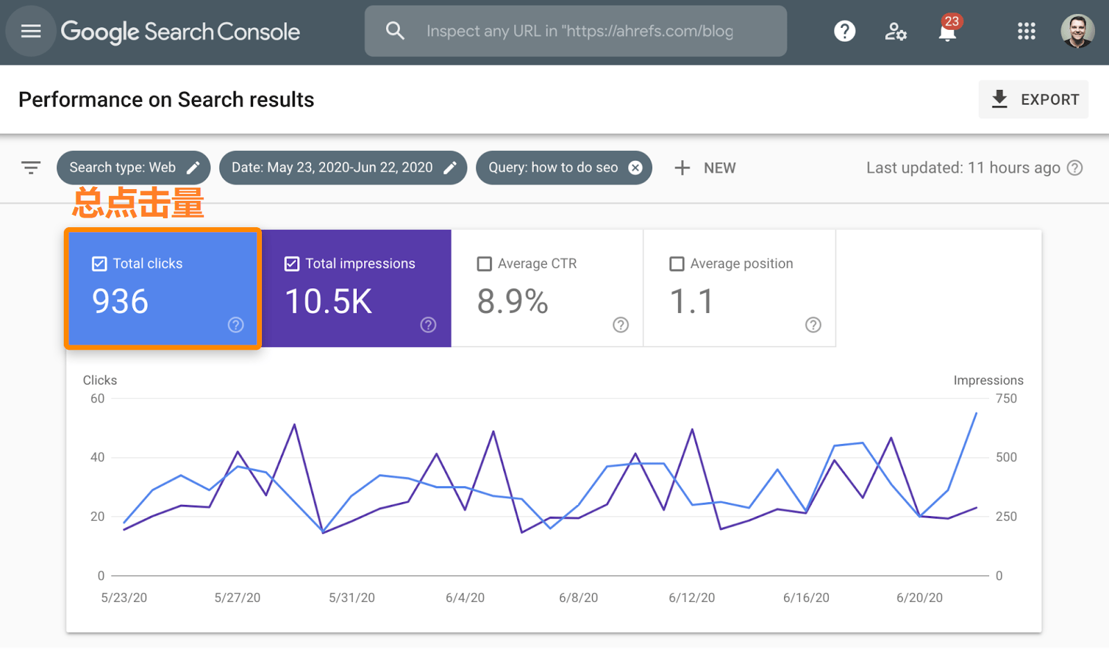 OK3 how to do seo google search console