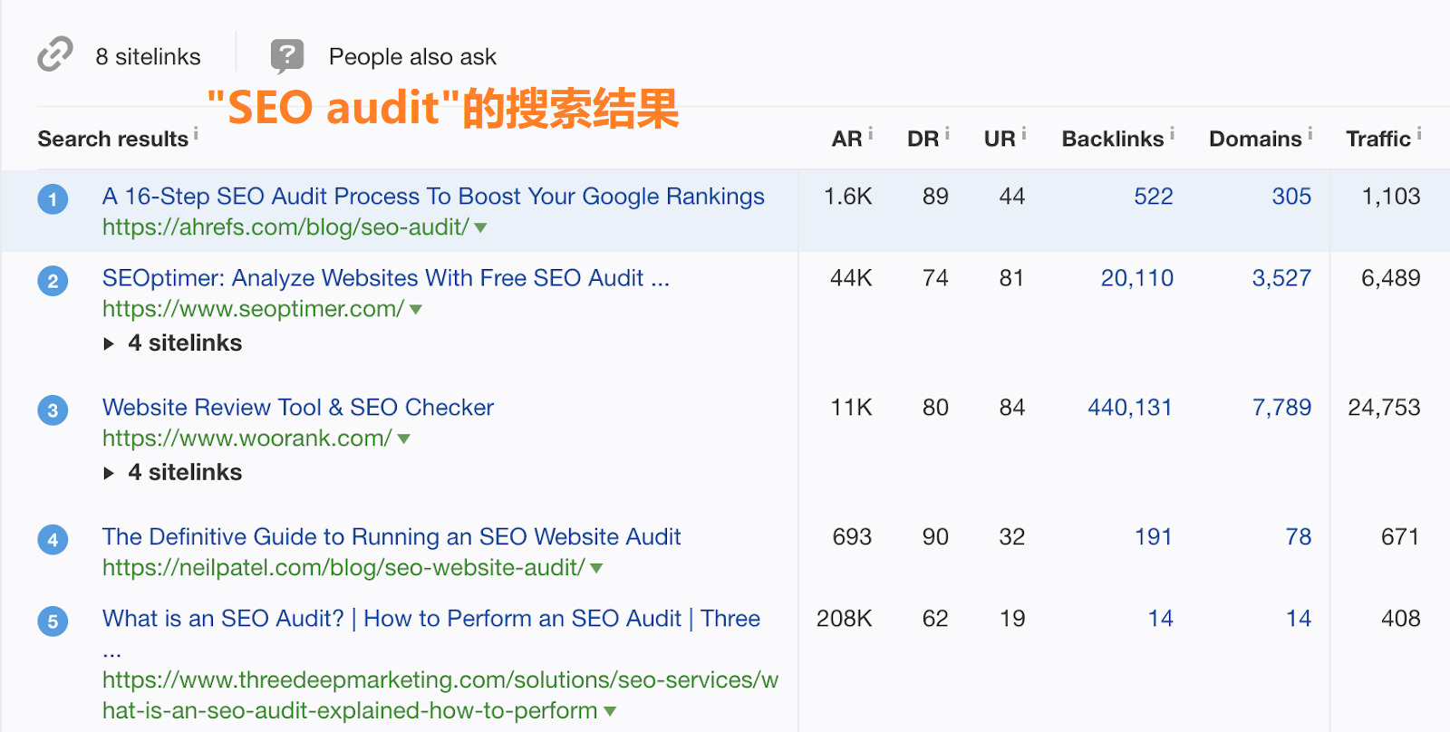 OK6 seo audit ranking