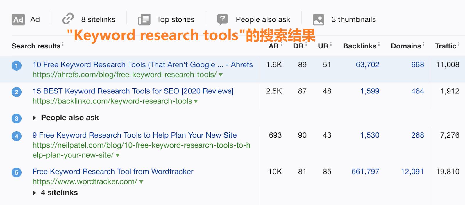 OK7 keyword research tools ranking