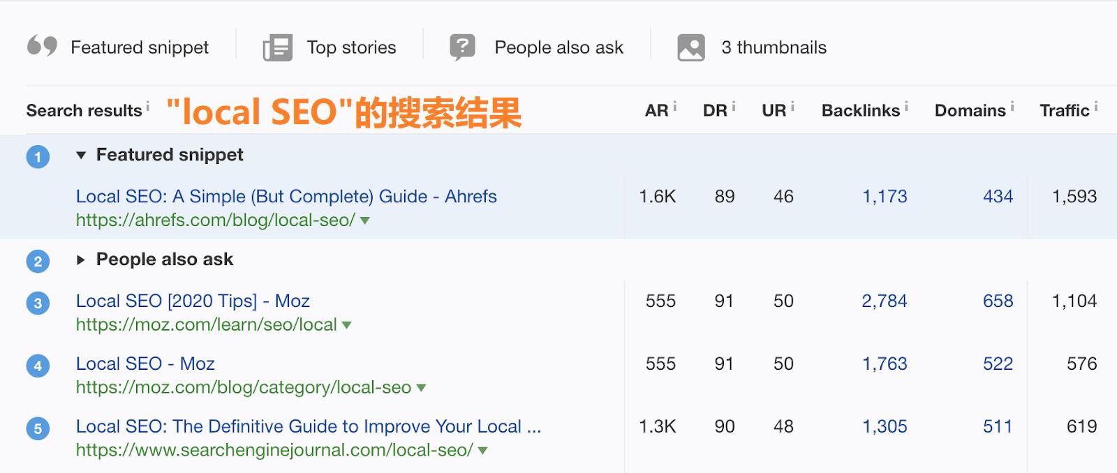OK8 local seo ranking