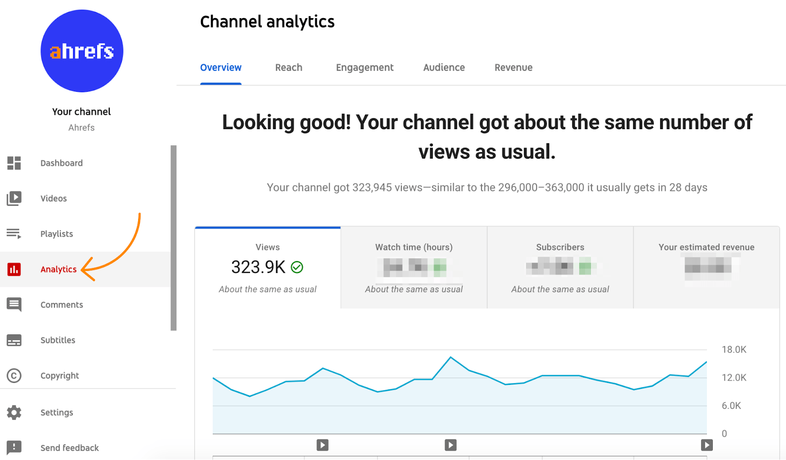 11 youtube analytics