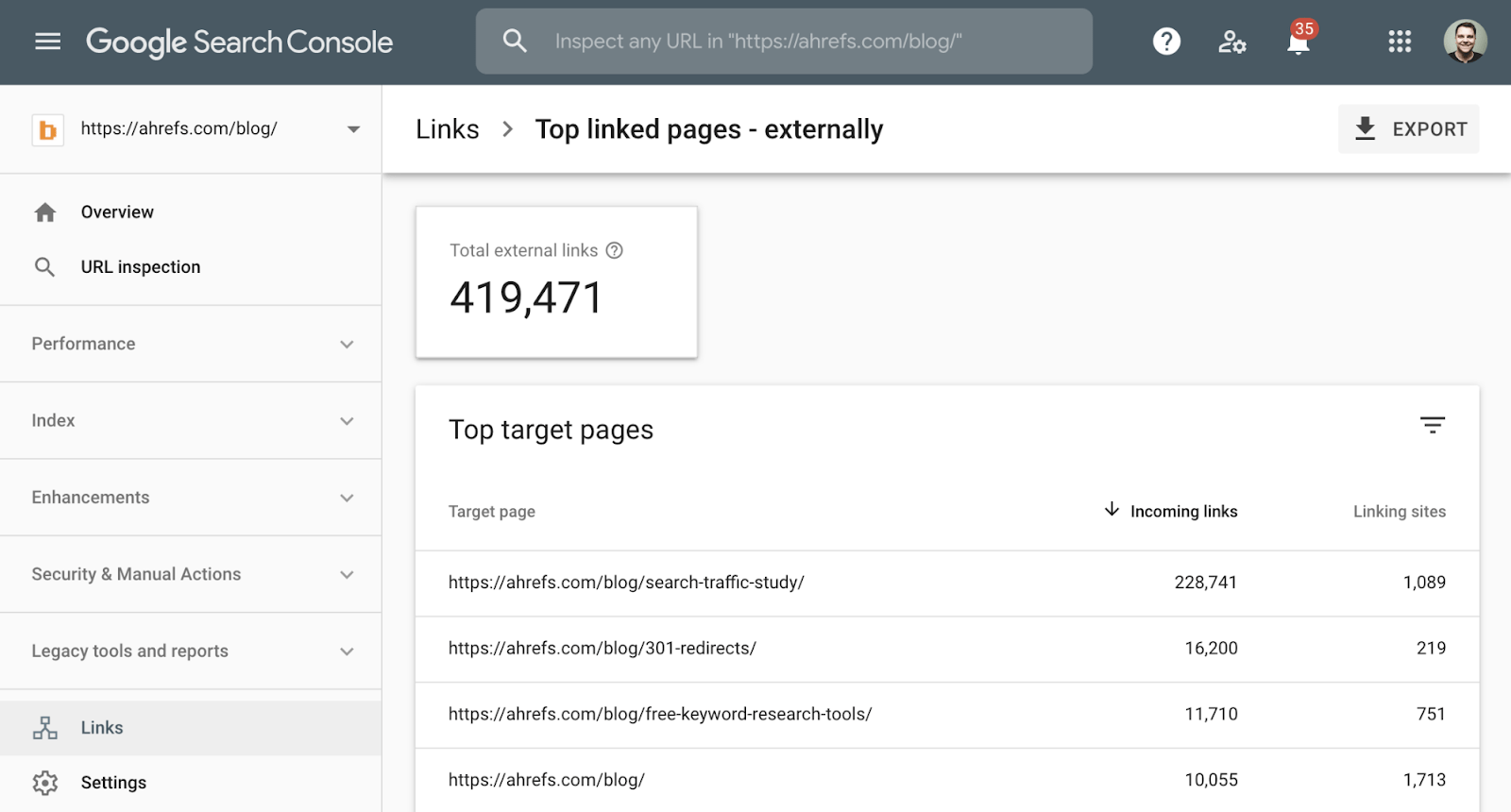 7 top linked pages