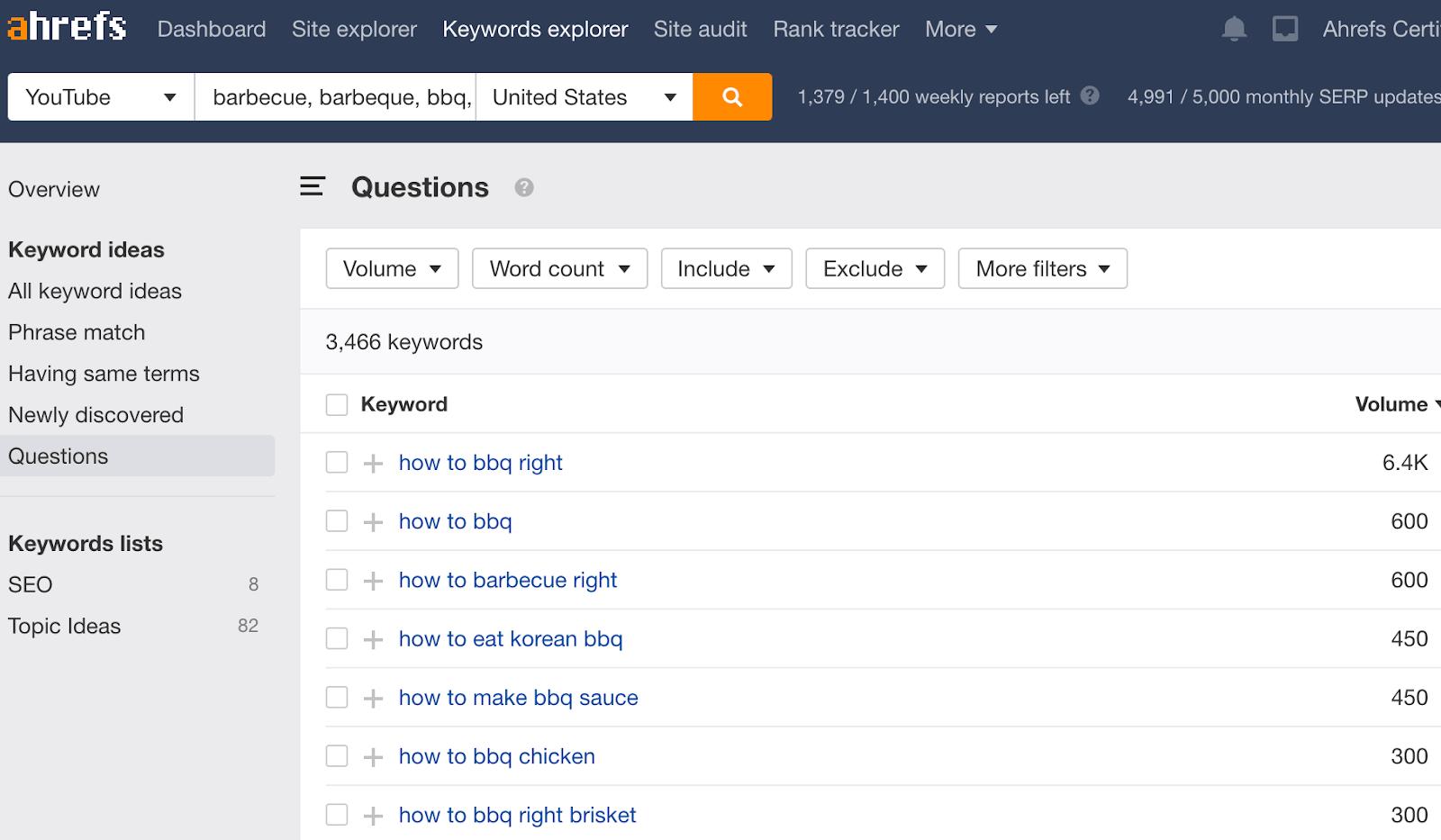 Keywords Explorer