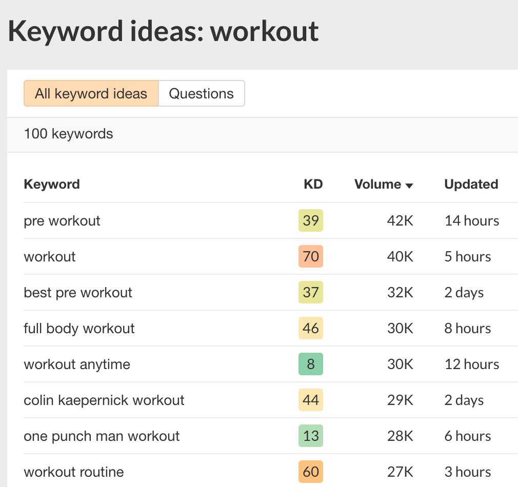 keyword generator 1