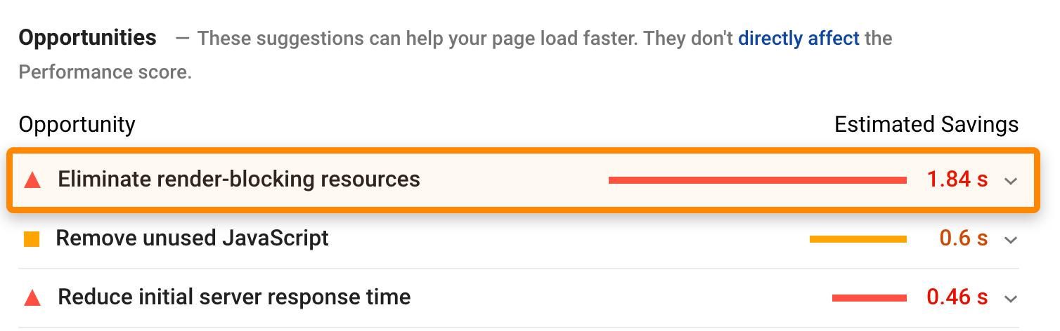 12 insights de velocidade de página de bloqueio de renderização