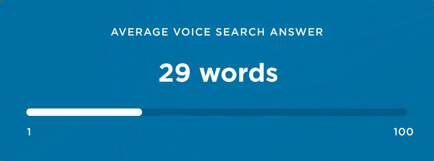"""14 Voice search length """"srcset ="""" https://ahrefs.com/blog/wp-content/uploads/2020/10/14-voice-search-length.png 1405w, https://ahrefs.com/blog/wp -content / uploads / 2020/10/14-voice-search-length-680x252.png 680w, https://ahrefs.com/blog/wp-content/uploads/2020/10/14-voice-search-length- 768x285. png 768w """"data sizes ="""" (maximum width: 1405px) 100vw, 1405px"""
