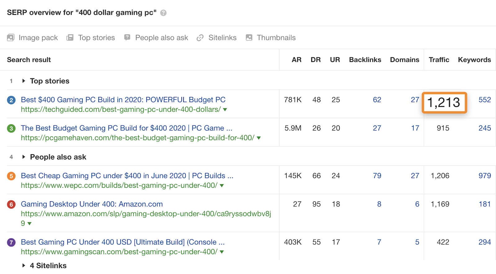 26 serp overview 400 dollar gaming pc