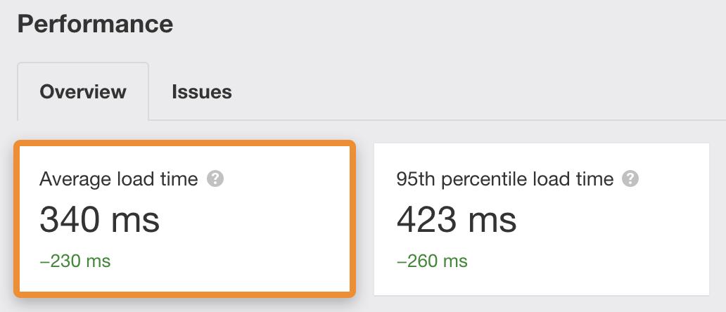 Como acelerar seu site WordPress em 20 minutos 8