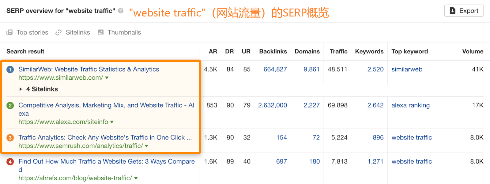 OK10 serp website traffic 1