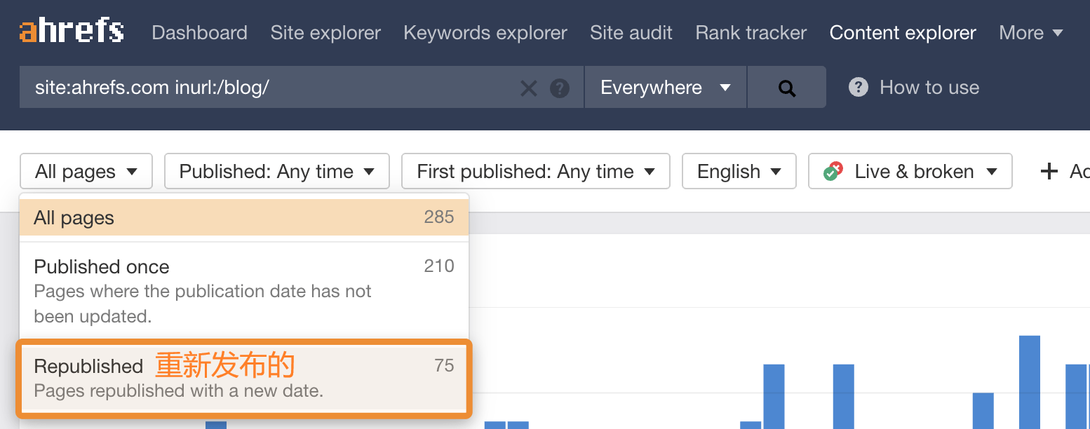 OK2 content explorer republished ahrefs 1