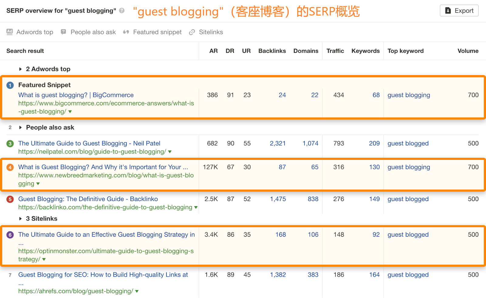 OK8 serp guest blogging 1