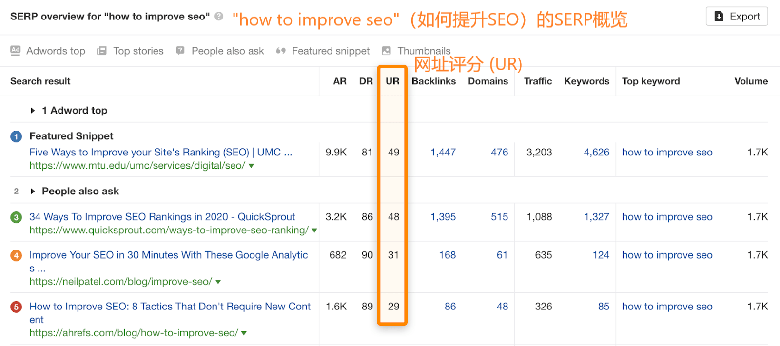 OK9 serp how to improve seo 1
