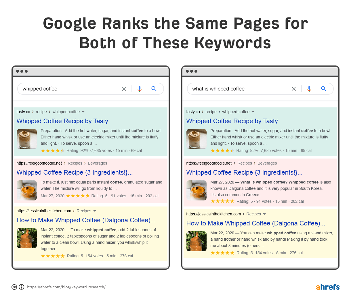 01 keyword research 2
