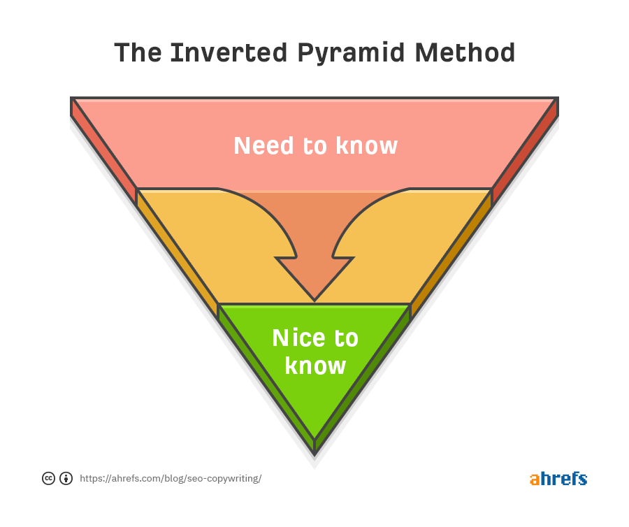 17 inverted pyramid