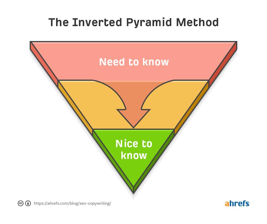 7 inverted pyramid