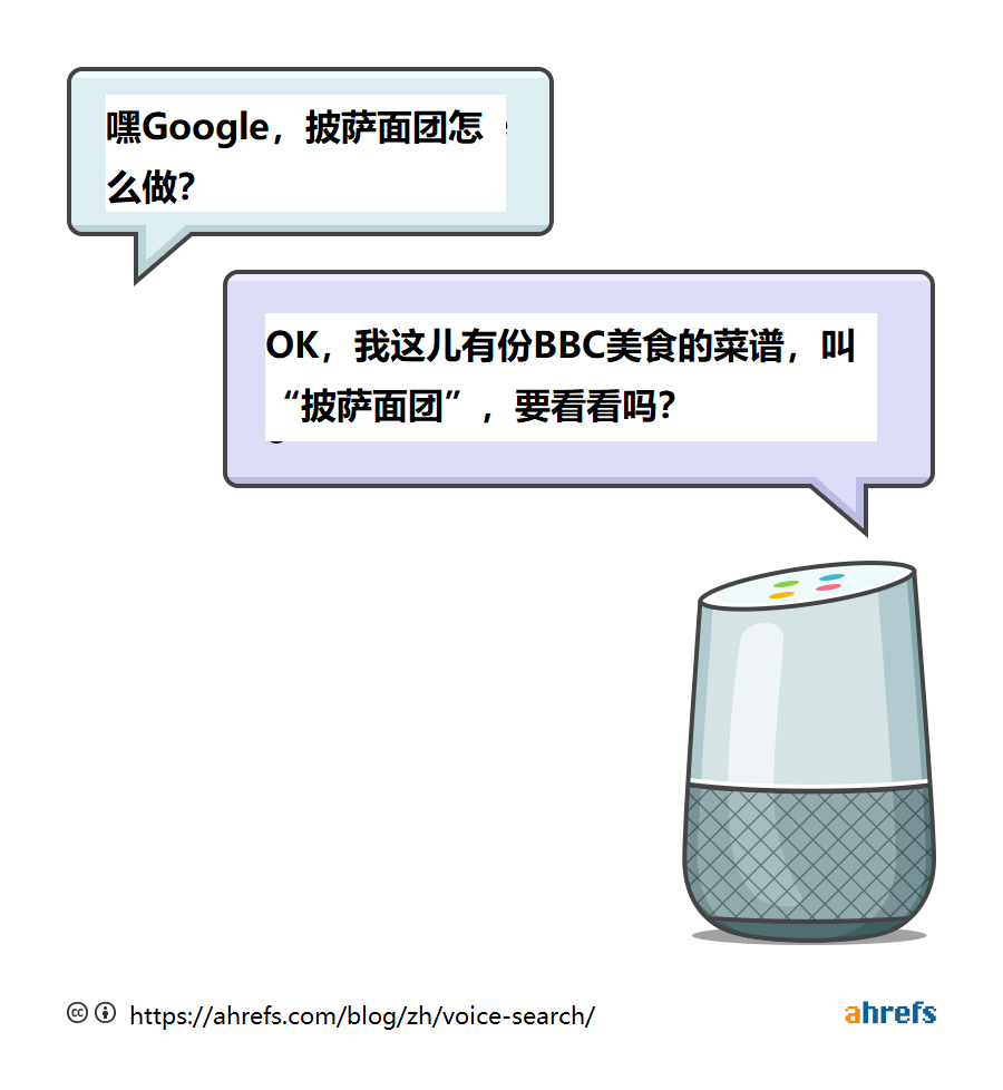 02 voice search