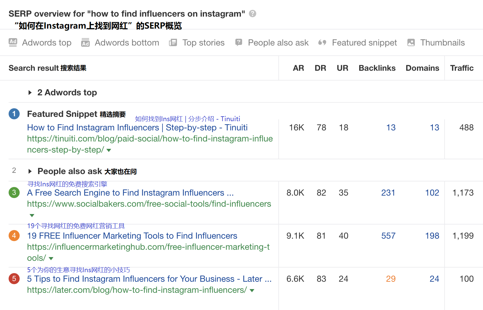 13 how to find instagram influencers