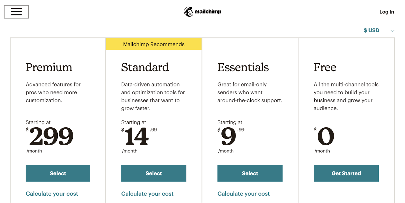 14 mailchimp pricing