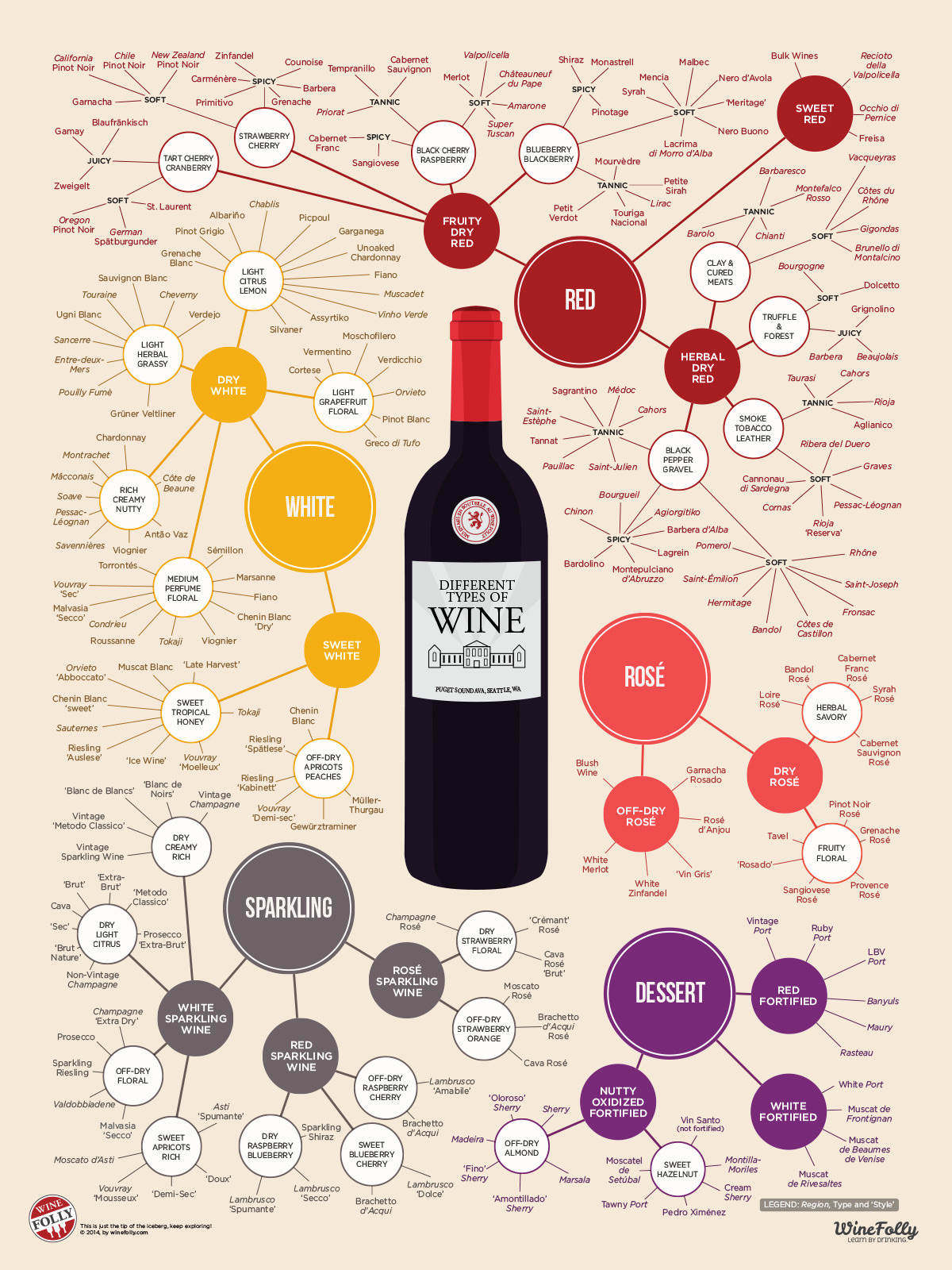 4 winefolly infographic