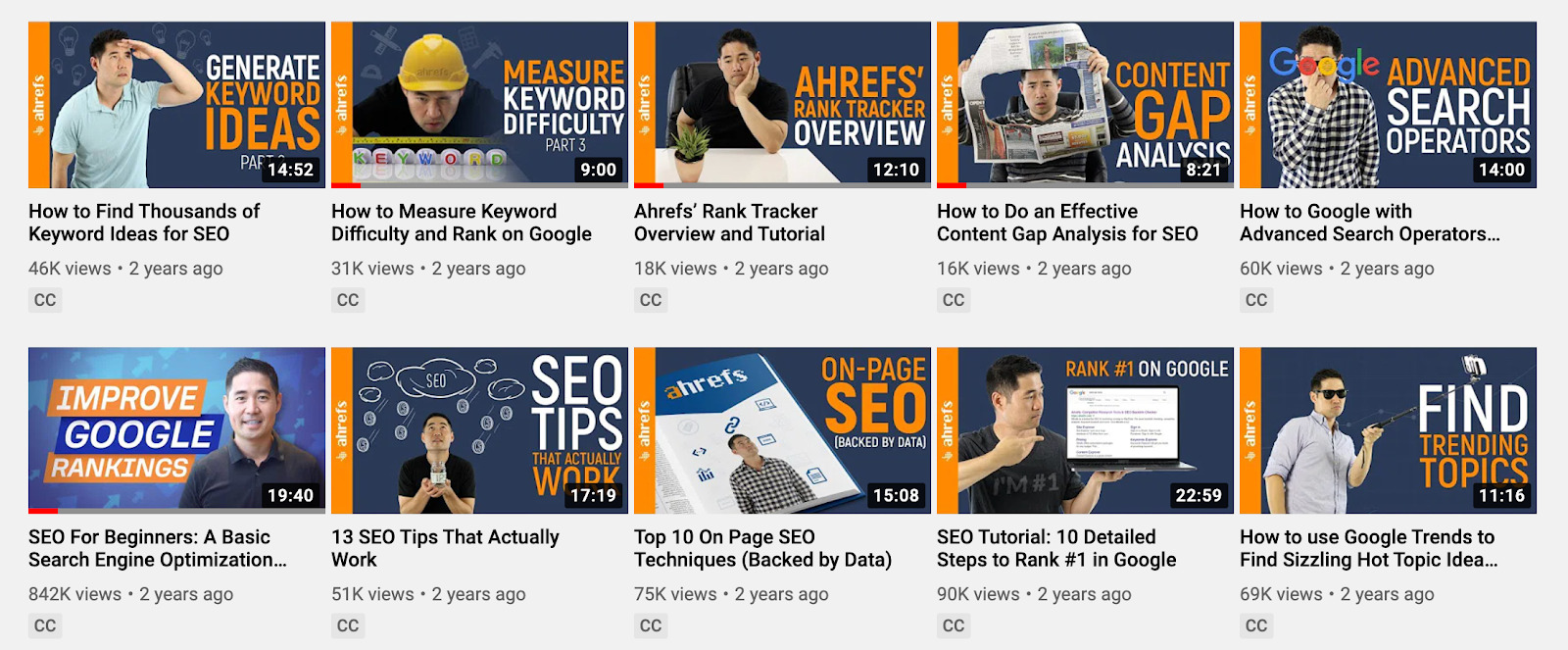 ahrefs youtube channel
