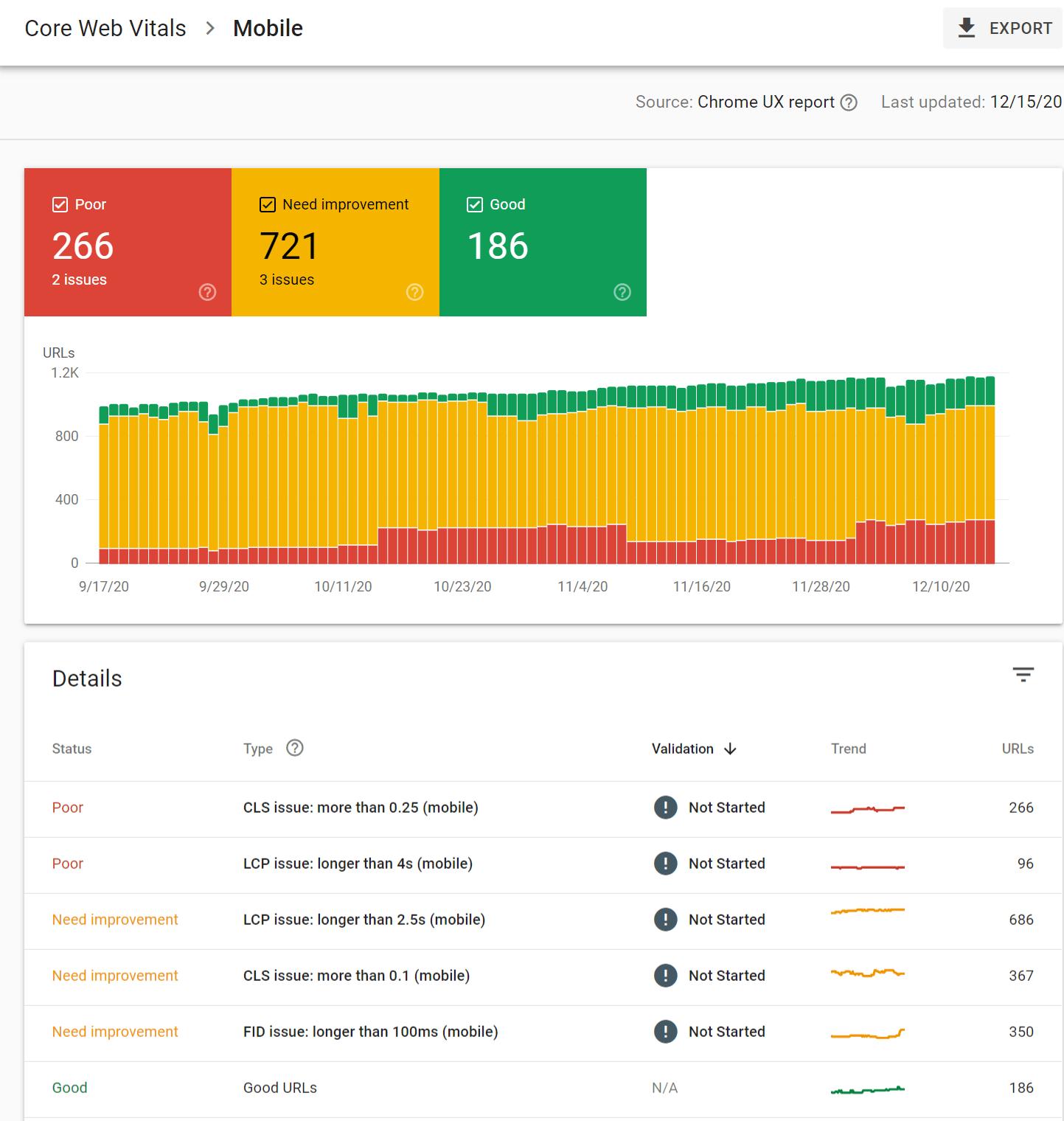 Mobile Core Web Vitals