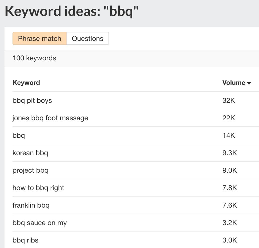 youtube keyword tool bbq