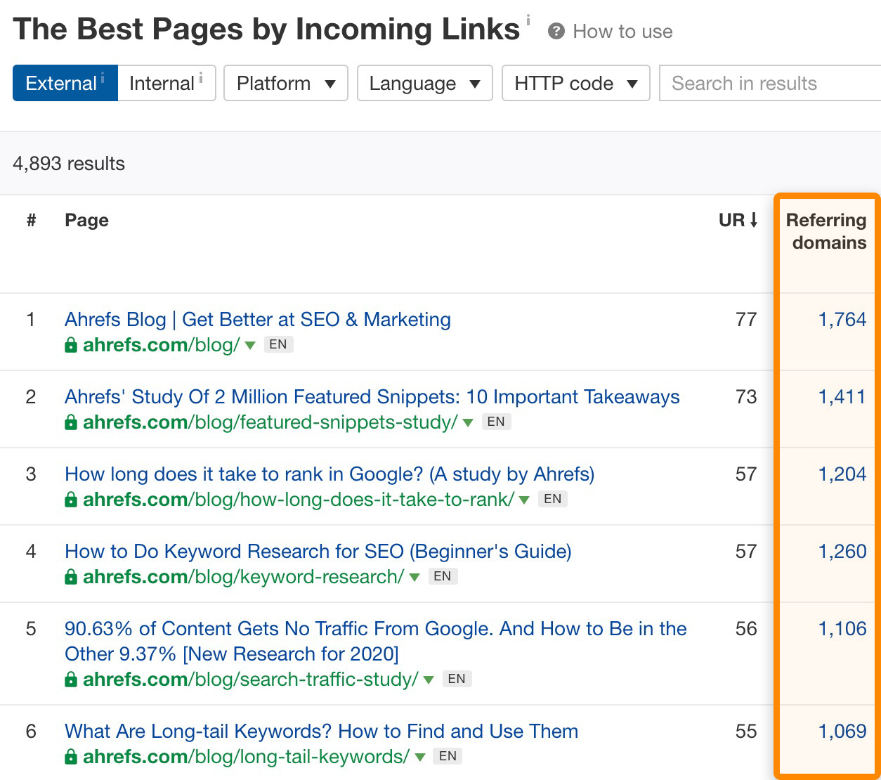 33 best by links 3