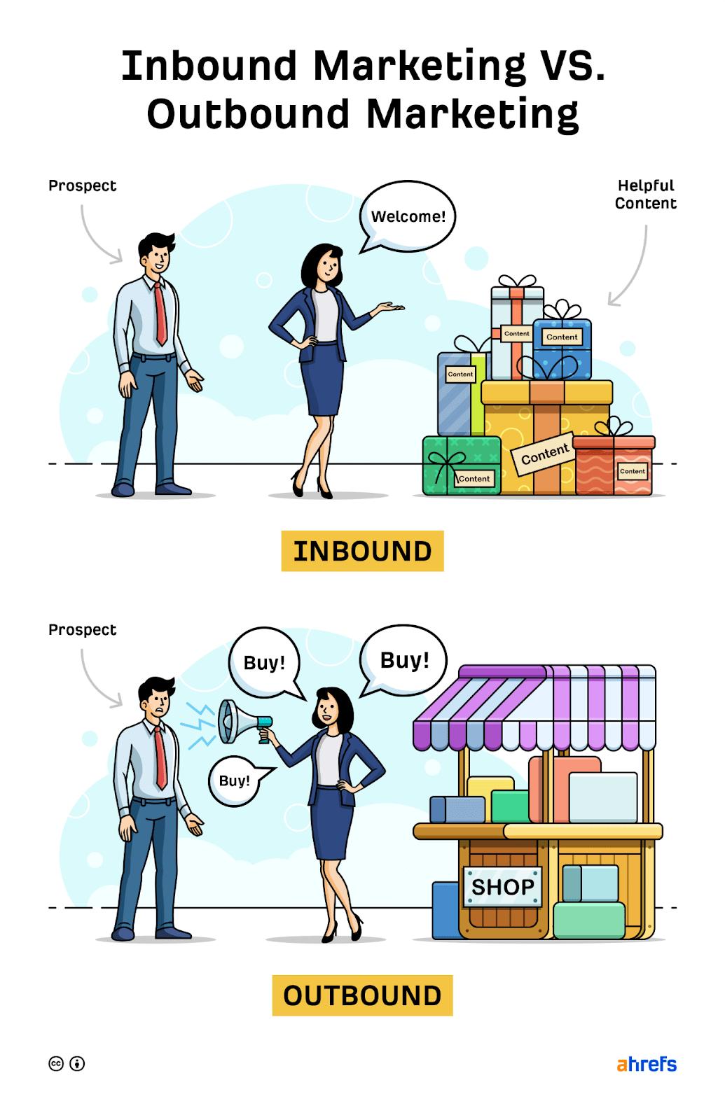 01 inbound marketing